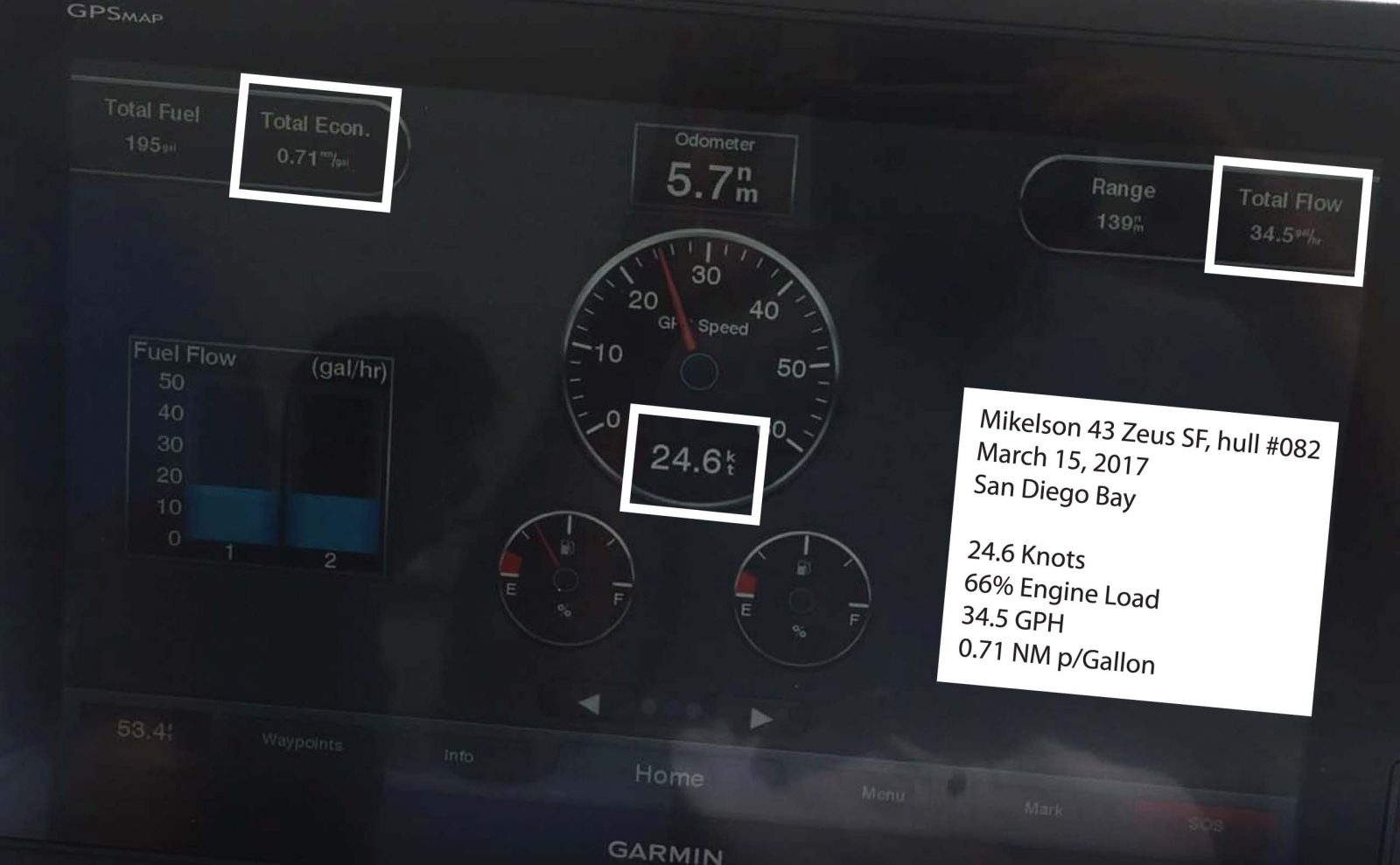 How can the Mikelson 43 Zeus be so efficient AND so fast?